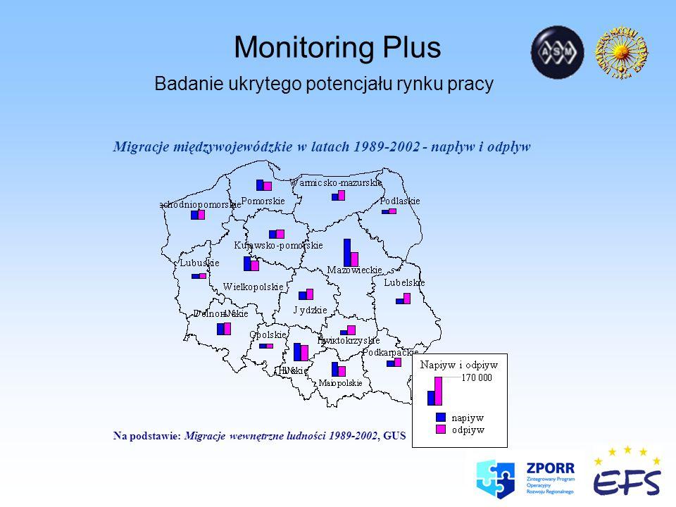 Monitoring Plus Badanie ukrytego potencjału rynku pracy Liczba osób pracujących przybyłych w latach 1989-2002 z innego miejsca w kraju na 1000 osób pracujących w 2002 r.