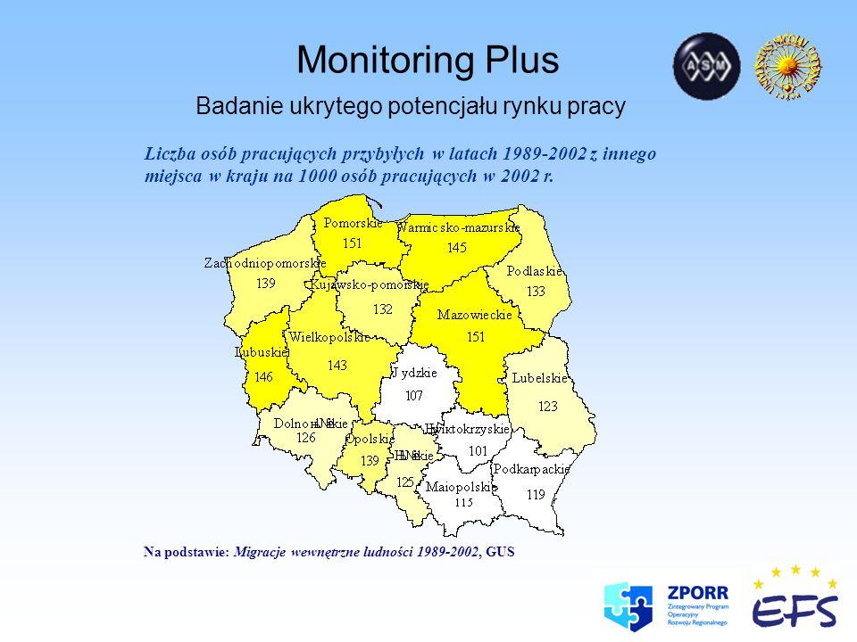 Monitoring Plus Badanie ukrytego potencjału rynku pracy Poziom nakładów inwestycyjnych w sekcji K w sektorze prywatnym (w mln zł) Na podstawie: Bank Danych Regionalnych, GUS