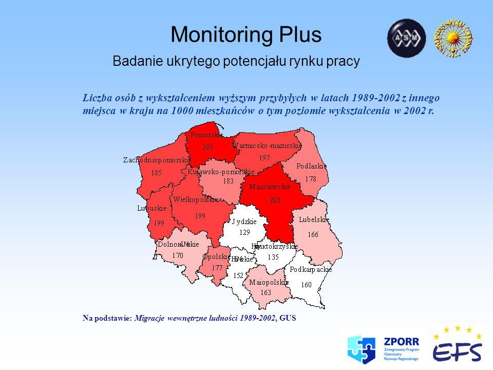 Monitoring Plus Badanie ukrytego potencjału rynku pracy Liczba osób z wykształceniem wyższym przybyłych w latach 1989-2002 z innego miejsca w kraju na 1000 mieszkańców o tym poziomie wykształcenia w 2002 r.
