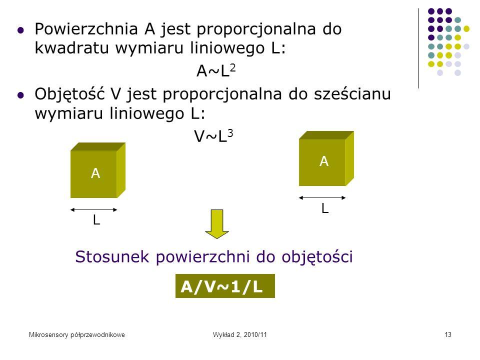 Mikrosensory półprzewodnikoweWykład 2, 2010/1113 Stosunek powierzchni do objętości Powierzchnia A jest proporcjonalna do kwadratu wymiaru liniowego L:
