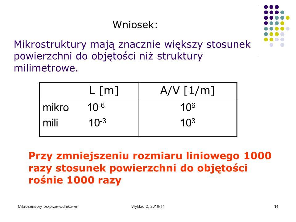 Mikrosensory półprzewodnikoweWykład 2, 2010/1114 Mikrostruktury mają znacznie większy stosunek powierzchni do objętości niż struktury milimetrowe. Prz
