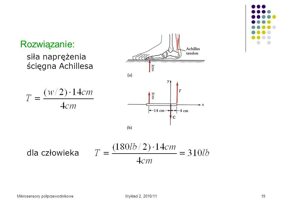 Mikrosensory półprzewodnikoweWykład 2, 2010/1119 Rozwiązanie: dla człowieka siła naprężenia ścięgna Achillesa