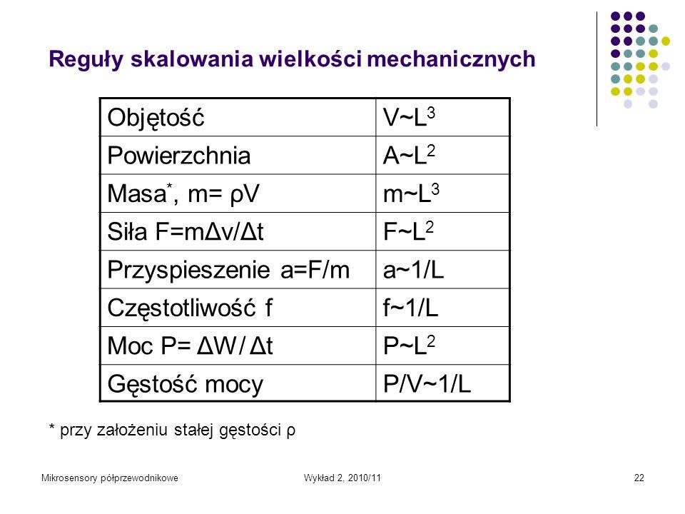 Mikrosensory półprzewodnikoweWykład 2, 2010/1122 Reguły skalowania wielkości mechanicznych ObjętośćV~L 3 PowierzchniaA~L 2 Masa *, m= ρVm~L 3 Siła F=m