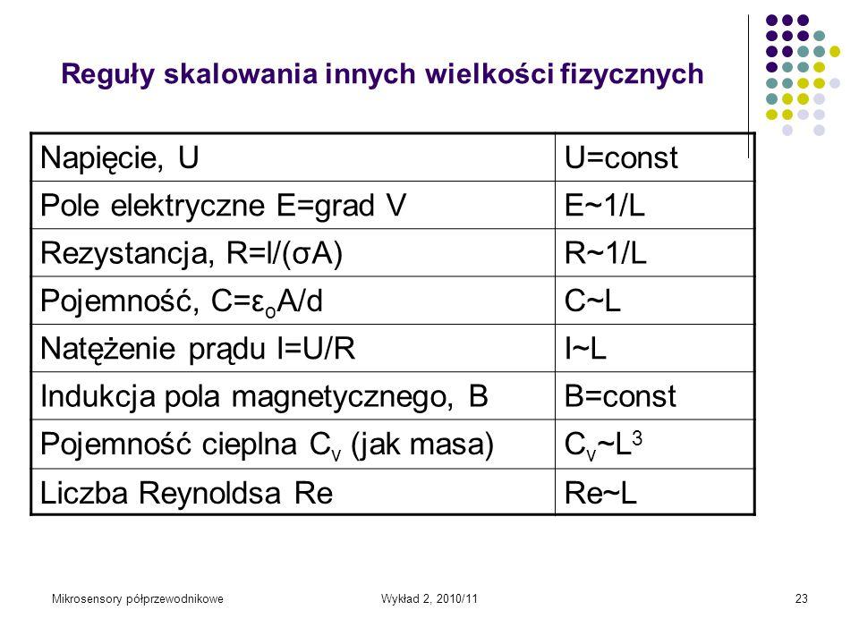 Mikrosensory półprzewodnikoweWykład 2, 2010/1123 Reguły skalowania innych wielkości fizycznych Napięcie, UU=const Pole elektryczne E=grad VE~1/L Rezys