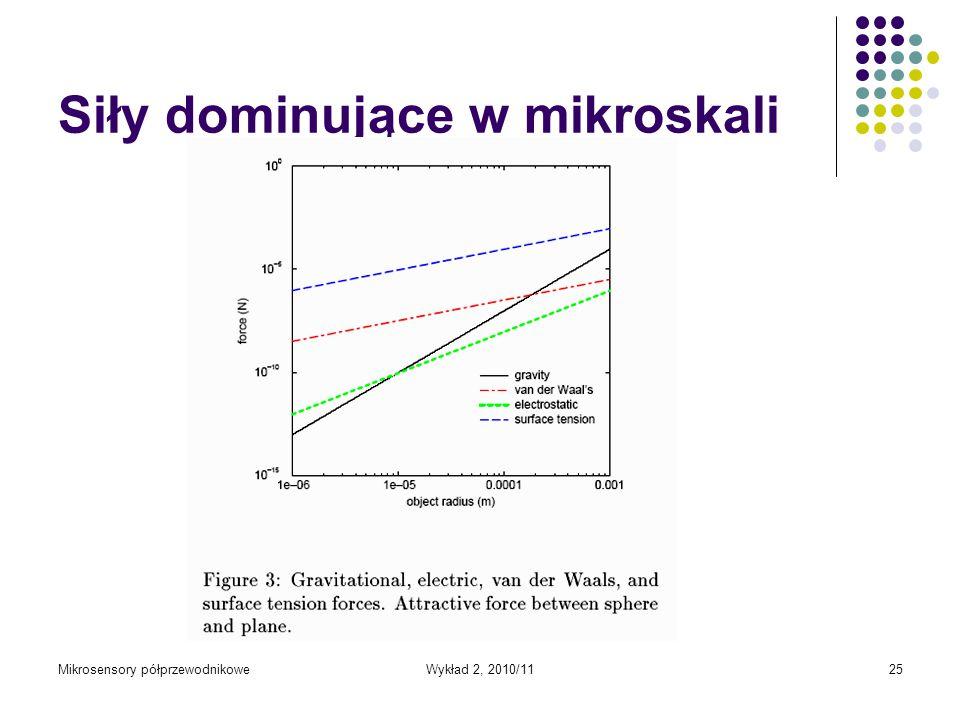 Mikrosensory półprzewodnikoweWykład 2, 2010/1125 Siły dominujące w mikroskali