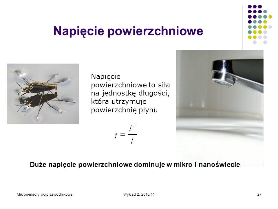 Mikrosensory półprzewodnikoweWykład 2, 2010/1127 Napięcie powierzchniowe Napięcie powierzchniowe to siła na jednostkę długości, która utrzymuje powier