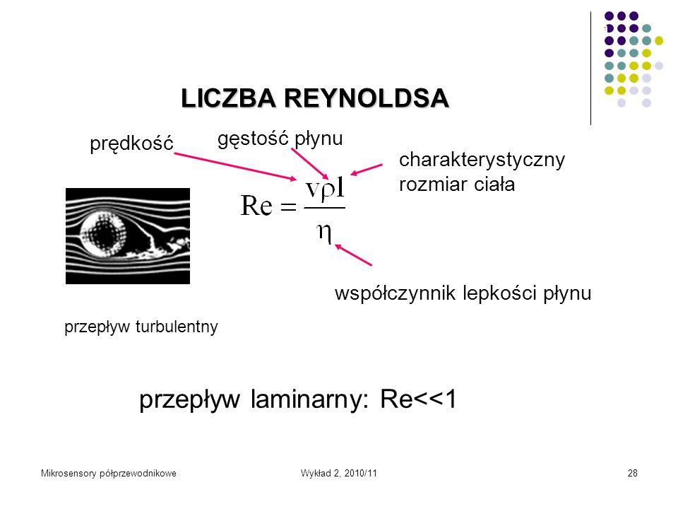Mikrosensory półprzewodnikoweWykład 2, 2010/1128 Przedmiot: Fizyka LICZBA REYNOLDSA współczynnik lepkości płynu charakterystyczny rozmiar ciała przepł