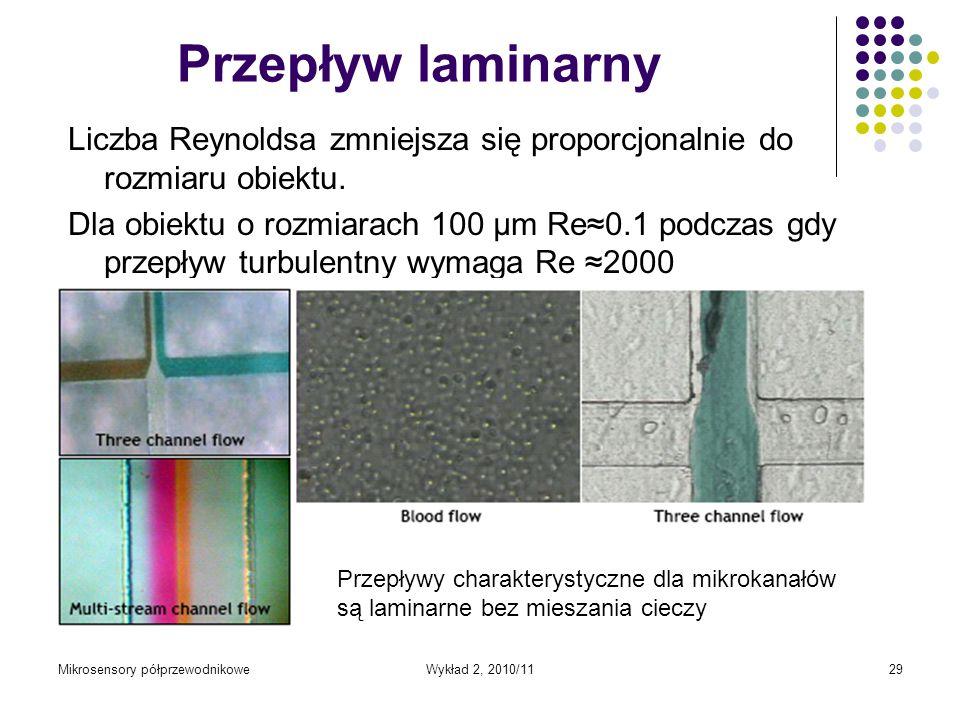 Mikrosensory półprzewodnikoweWykład 2, 2010/1129 Przepływ laminarny Liczba Reynoldsa zmniejsza się proporcjonalnie do rozmiaru obiektu. Dla obiektu o