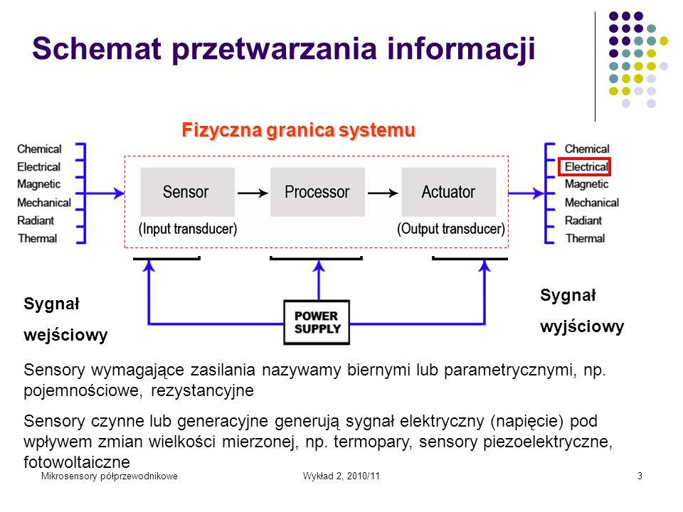 Mikrosensory półprzewodnikoweWykład 2, 2010/113 Schemat przetwarzania informacji Fizyczna granica systemu Sygnał wejściowy Sygnał wyjściowy Sensory wy