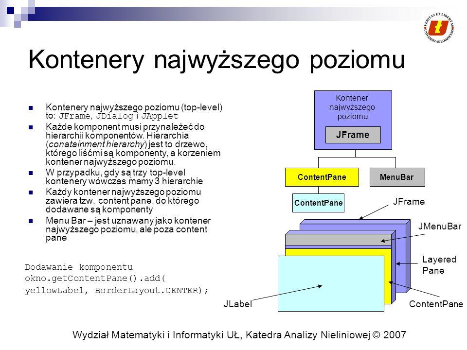 Wydział Matematyki i Informatyki UŁ, Katedra Analizy Nieliniowej © 2007 Kontenery najwyższego poziomu Kontenery najwyższego poziomu (top-level) to: JFrame, JDialog i JApplet Każde komponent musi przynależeć do hierarchii komponentów.
