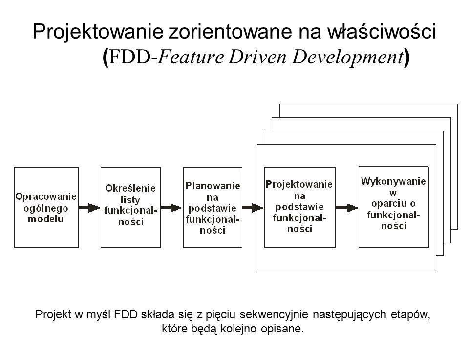 Projektowanie zorientowane na właściwości ( FDD-Feature Driven Development ) Projekt w myśl FDD składa się z pięciu sekwencyjnie następujących etapów, które będą kolejno opisane.