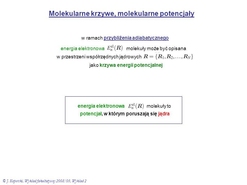 Molekularne krzywe, molekularne potencjały energia elektronowa molekuły może być opisana w przestrzeni współrzędnych jądrowych w ramach przybliżenia a
