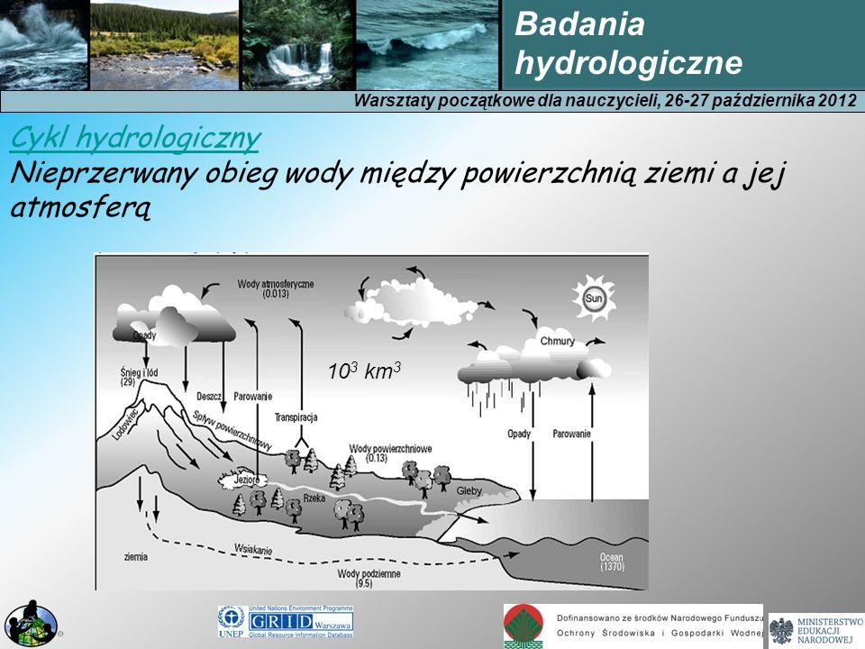 Warsztaty początkowe dla nauczycieli, 26-27 października 2012 Badania hydrologiczne Zasilanie Wodą Ziemi Zbiornik % Objętości Atmosfera/Wilgotność gleby /Biosfera0.006 Rzeki i jeziora 0.010 Wody podziemne0.680 Lodowce i inne zlodowacenia2.051 Oceany i góry lodowe 97.250 RAZEM: 100.000