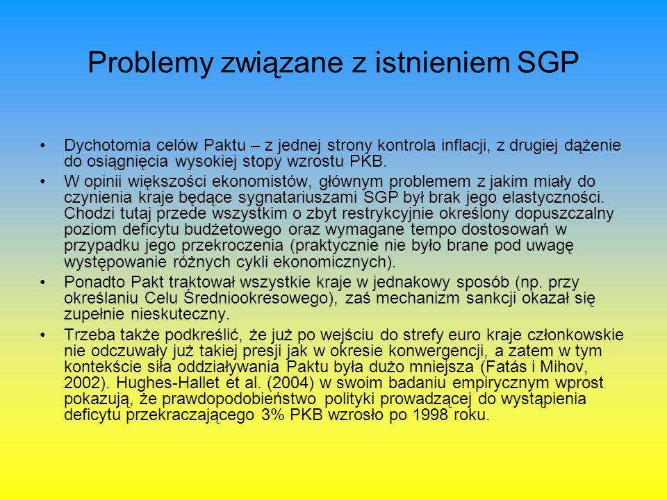 Problemy związane z istnieniem SGP Dychotomia celów Paktu – z jednej strony kontrola inflacji, z drugiej dążenie do osiągnięcia wysokiej stopy wzrostu