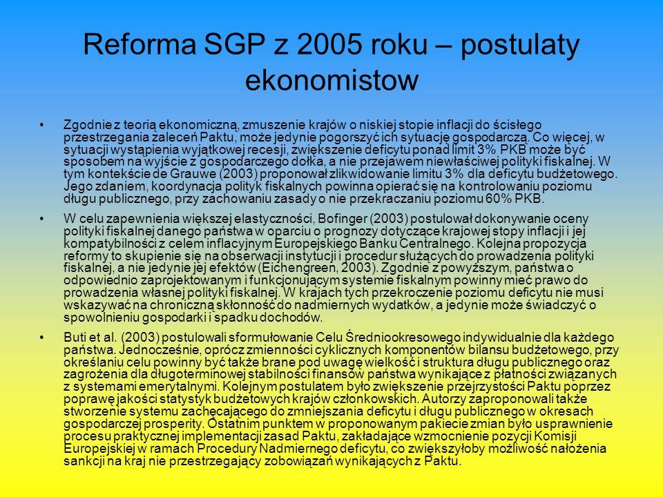 Reforma SGP z 2005 roku – postulaty ekonomistow Zgodnie z teorią ekonomiczną, zmuszenie krajów o niskiej stopie inflacji do ścisłego przestrzegania za