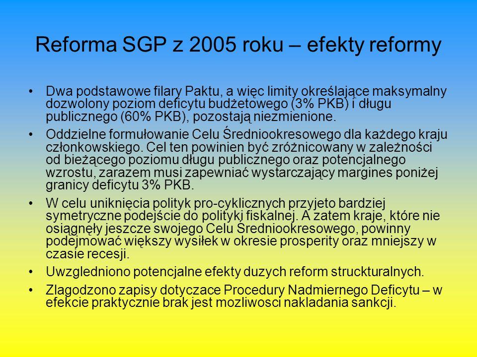 Reforma SGP z 2005 roku – efekty reformy Dwa podstawowe filary Paktu, a więc limity określające maksymalny dozwolony poziom deficytu budżetowego (3% P
