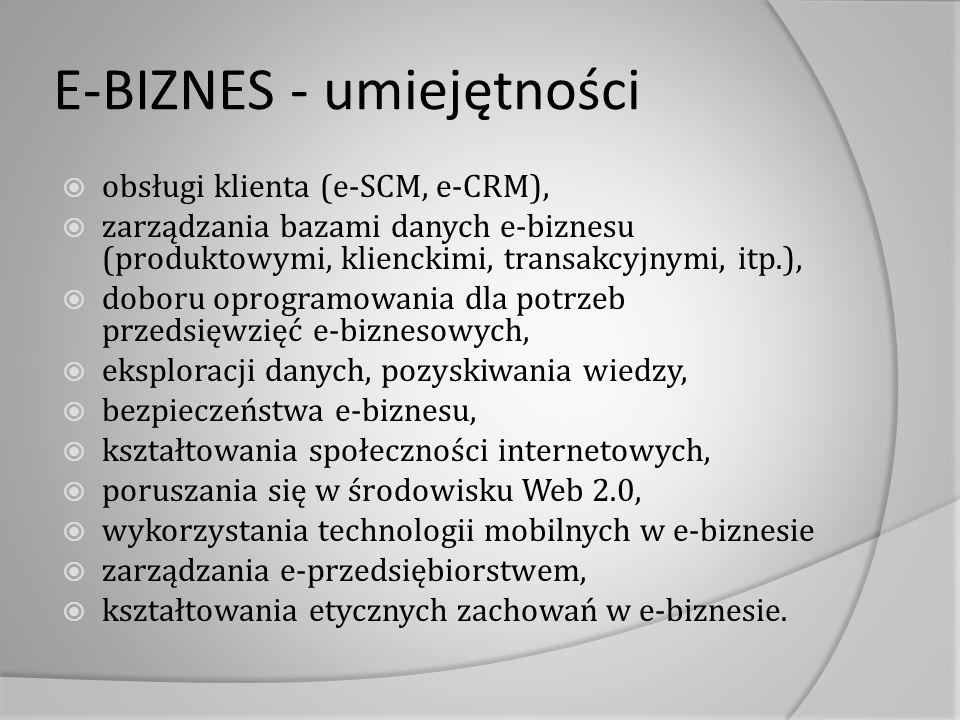 E-BIZNES - umiejętności  obsługi klienta (e-SCM, e-CRM),  zarządzania bazami danych e-biznesu (produktowymi, klienckimi, transakcyjnymi, itp.),  doboru oprogramowania dla potrzeb przedsięwzięć e‐biznesowych,  eksploracji danych, pozyskiwania wiedzy,  bezpieczeństwa e-biznesu,  kształtowania społeczności internetowych,  poruszania się w środowisku Web 2.0,  wykorzystania technologii mobilnych w e-biznesie  zarządzania e‐przedsiębiorstwem,  kształtowania etycznych zachowań w e-biznesie.