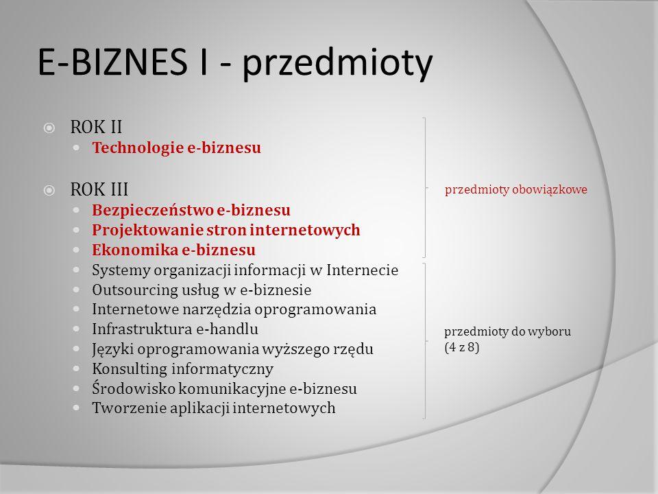 E-BIZNES I - przedmioty  ROK II Technologie e-biznesu  ROK III Bezpieczeństwo e-biznesu Projektowanie stron internetowych Ekonomika e-biznesu System