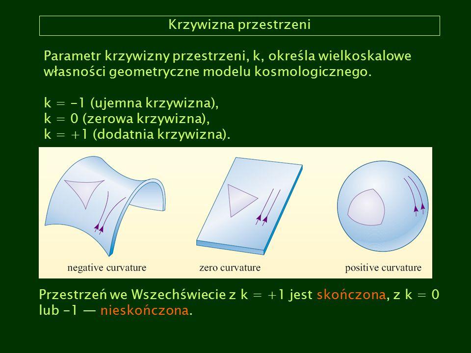 Krzywizna przestrzeni Parametr krzywizny przestrzeni, k, określa wielkoskalowe własności geometryczne modelu kosmologicznego. k = -1 (ujemna krzywizna