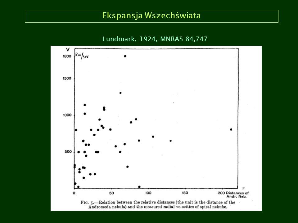 Ekspansja Wszechświata Lundmark, 1924, MNRAS 84,747