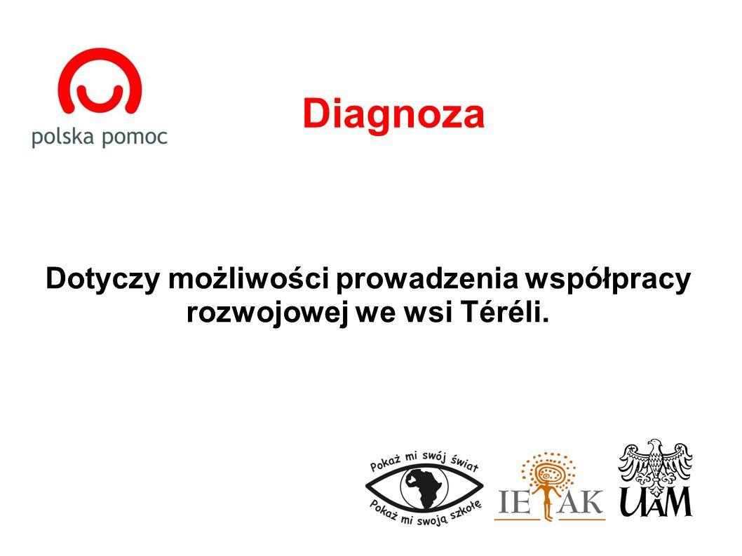 Zakres diagnozy Zakres diagnozy obejmuje cztery płaszczyzny: 1.