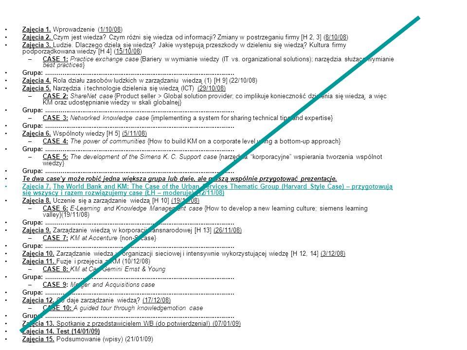 Zajęcia 1. Wprowadzenie (1/10/08) Zajęcia 2. Czym jest wiedza.