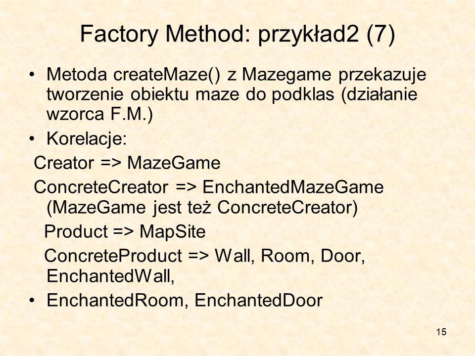 15 Factory Method: przykład2 (7) Metoda createMaze() z Mazegame przekazuje tworzenie obiektu maze do podklas (działanie wzorca F.M.) Korelacje: Creator => MazeGame ConcreteCreator => EnchantedMazeGame (MazeGame jest też ConcreteCreator) Product => MapSite ConcreteProduct => Wall, Room, Door, EnchantedWall, EnchantedRoom, EnchantedDoor