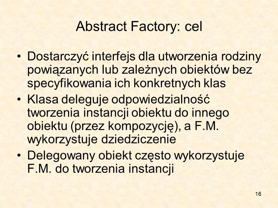 16 Abstract Factory: cel Dostarczyć interfejs dla utworzenia rodziny powiązanych lub zależnych obiektów bez specyfikowania ich konkretnych klas Klasa deleguje odpowiedzialność tworzenia instancji obiektu do innego obiektu (przez kompozycję), a F.M.