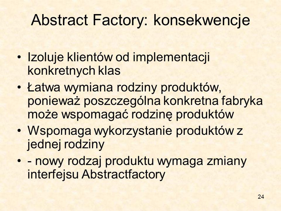 24 Abstract Factory: konsekwencje Izoluje klientów od implementacji konkretnych klas Łatwa wymiana rodziny produktów, ponieważ poszczególna konkretna fabryka może wspomagać rodzinę produktów Wspomaga wykorzystanie produktów z jednej rodziny - nowy rodzaj produktu wymaga zmiany interfejsu Abstractfactory