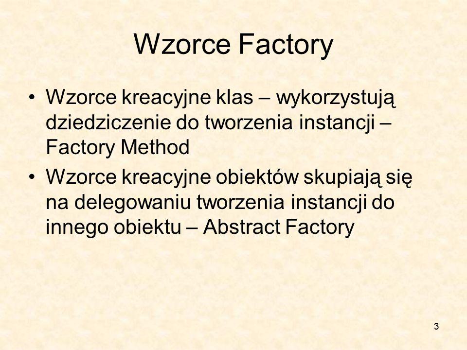 3 Wzorce Factory Wzorce kreacyjne klas – wykorzystują dziedziczenie do tworzenia instancji – Factory Method Wzorce kreacyjne obiektów skupiają się na delegowaniu tworzenia instancji do innego obiektu – Abstract Factory