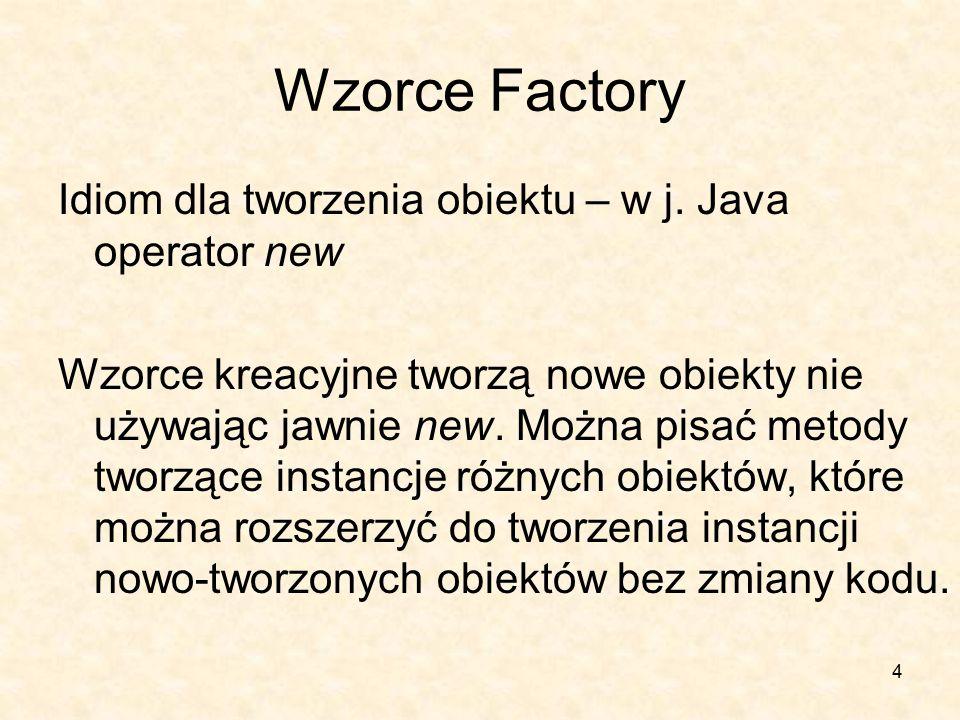 4 Wzorce Factory Idiom dla tworzenia obiektu – w j.