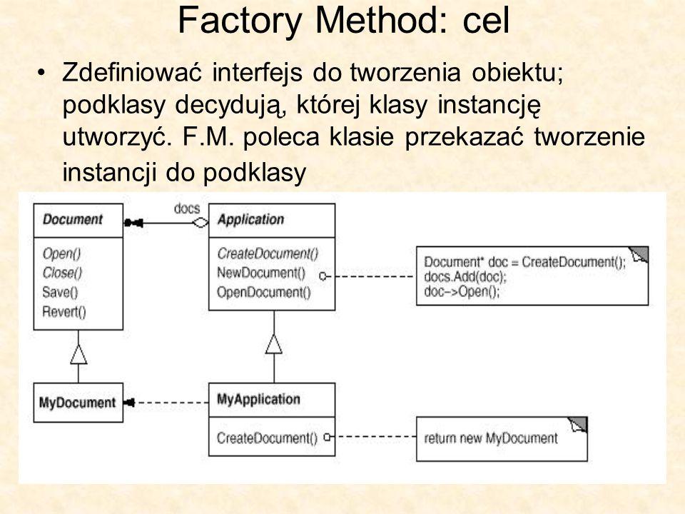 5 Factory Method: cel Zdefiniować interfejs do tworzenia obiektu; podklasy decydują, której klasy instancję utworzyć.