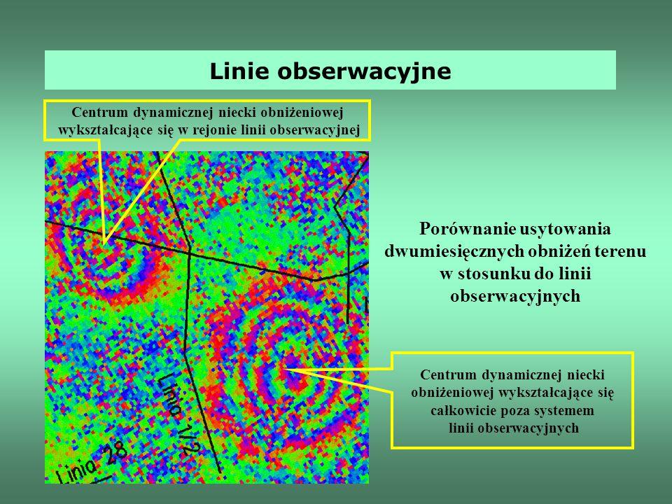 Linie obserwacyjne Porównanie usytowania dwumiesięcznych obniżeń terenu w stosunku do linii obserwacyjnych Centrum dynamicznej niecki obniżeniowej wykształcające się w rejonie linii obserwacyjnej Centrum dynamicznej niecki obniżeniowej wykształcające się całkowicie poza systemem linii obserwacyjnych