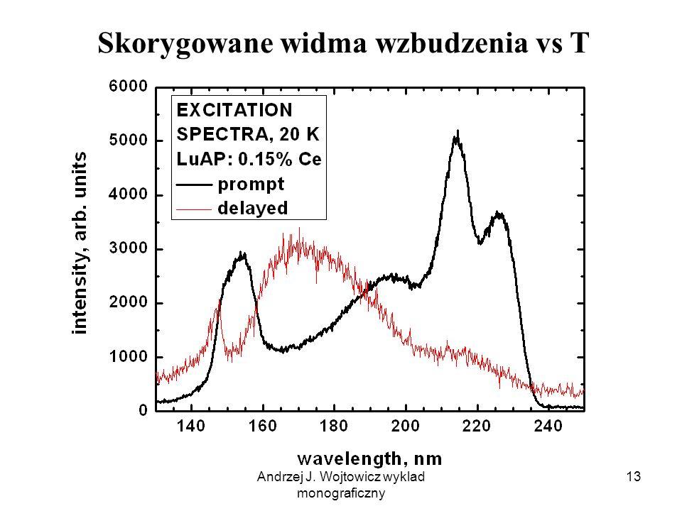 Andrzej J. Wojtowicz wyklad monograficzny 13 Skorygowane widma wzbudzenia vs T