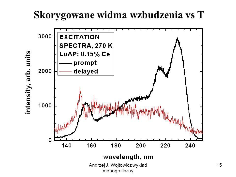 Andrzej J. Wojtowicz wyklad monograficzny 15 Skorygowane widma wzbudzenia vs T