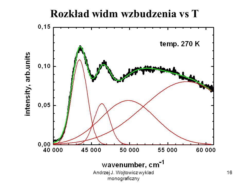 Andrzej J. Wojtowicz wyklad monograficzny 16 Rozkład widm wzbudzenia vs T