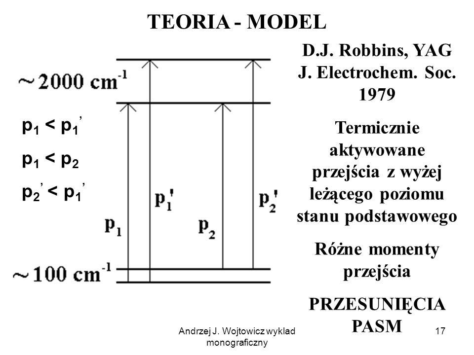 Andrzej J. Wojtowicz wyklad monograficzny 17 TEORIA - MODEL D.J.