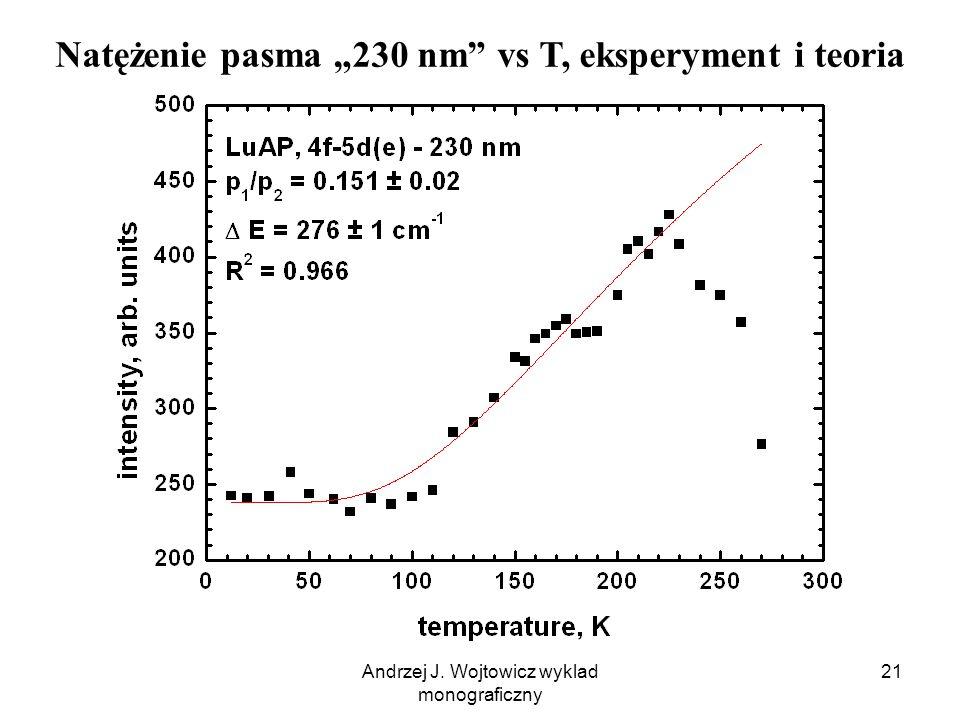 """Andrzej J. Wojtowicz wyklad monograficzny 21 Natężenie pasma """"230 nm vs T, eksperyment i teoria"""