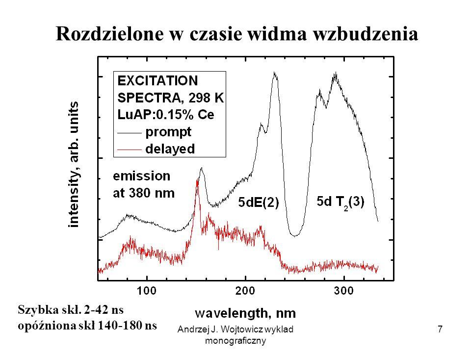 Andrzej J. Wojtowicz wyklad monograficzny 7 Rozdzielone w czasie widma wzbudzenia Szybka skł.