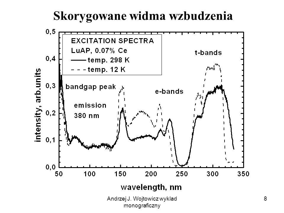 Andrzej J. Wojtowicz wyklad monograficzny 8 Skorygowane widma wzbudzenia