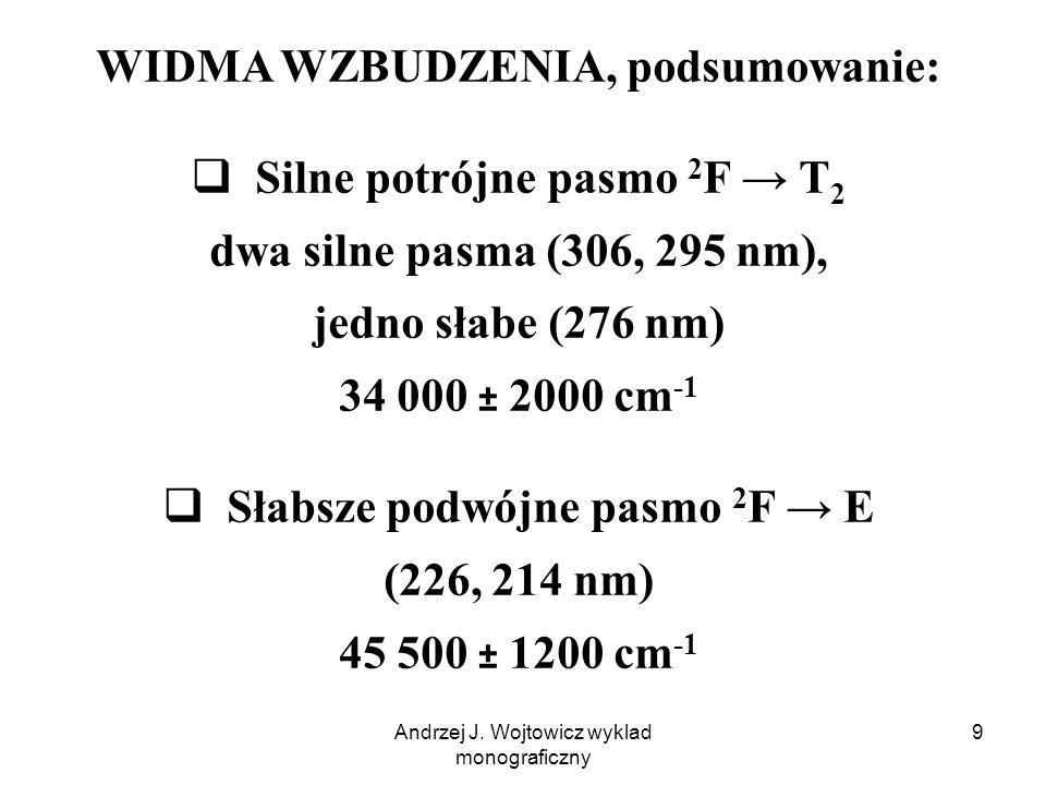 Andrzej J. Wojtowicz wyklad monograficzny 20 Natężenia pasm 5d E vs T
