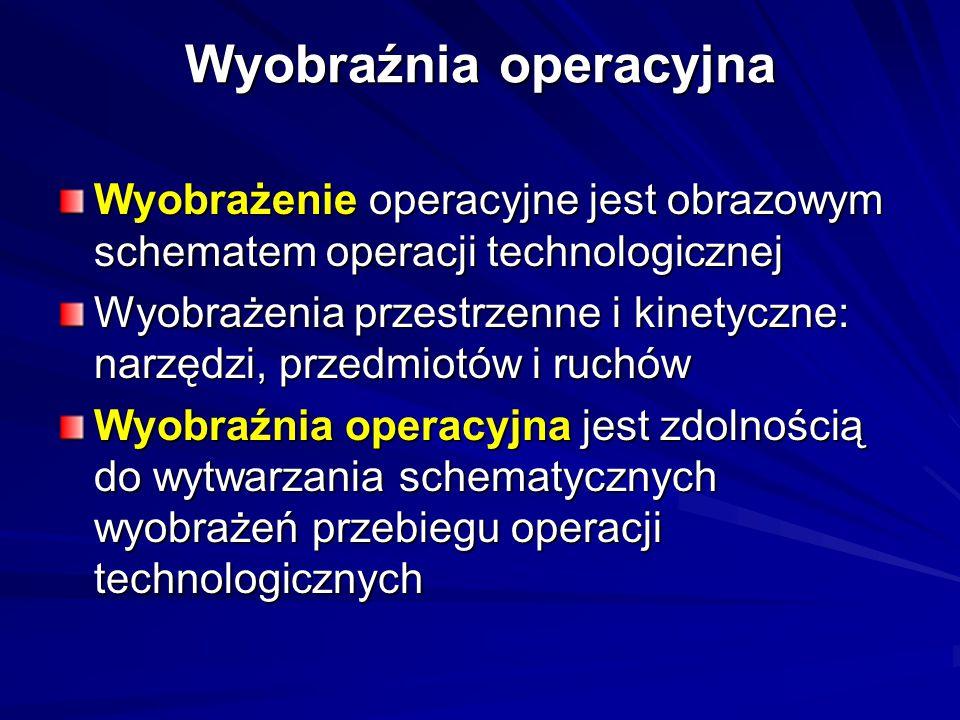 Wyobraźnia operacyjna Wyobrażenie operacyjne jest obrazowym schematem operacji technologicznej Wyobrażenia przestrzenne i kinetyczne: narzędzi, przedm