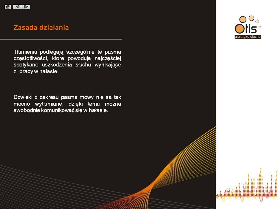 Zasada działania Tłumieniu podlegają szczególnie te pasma częstotliwości, które powodują najczęściej spotykane uszkodzenia słuchu wynikające z pracy w