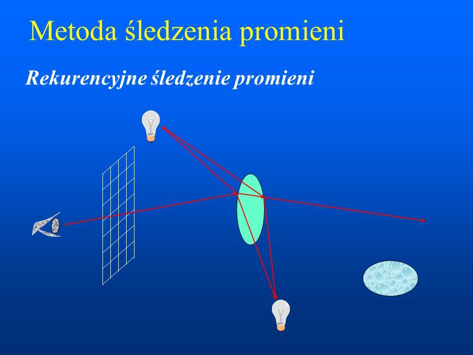 Rekurencyjne śledzenie promieni Metoda śledzenia promieni