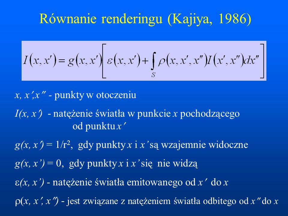 Równanie renderingu (Kajiya, 1986) x, x,x  - punkty w otoczeniu I(x, x) - natężenie światła w punkcie x pochodzącego od punktu x g(x, x) = 1/r 2, gdy