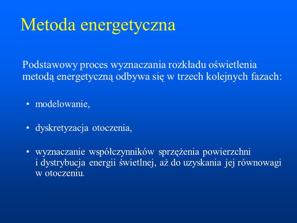 Podstawowy proces wyznaczania rozkładu oświetlenia metodą energetyczną odbywa się w trzech kolejnych fazach: modelowanie, dyskretyzacja otoczenia, wyz