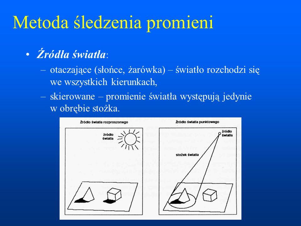 Źródła światła : –otaczające (słońce, żarówka) – światło rozchodzi się we wszystkich kierunkach, –skierowane – promienie światła występują jedynie w o