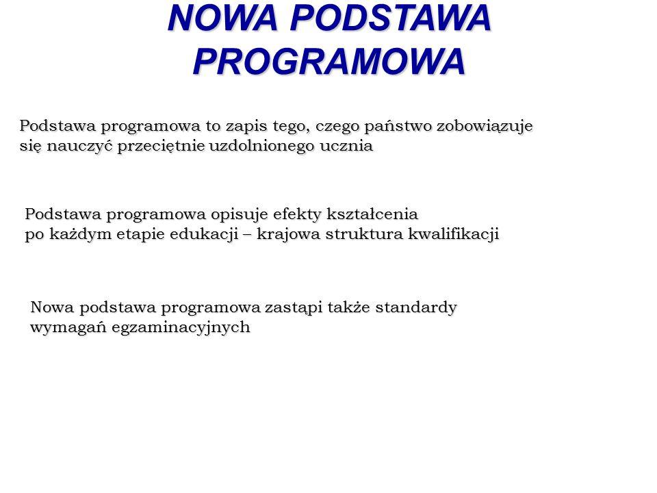 NOWA PODSTAWA PROGRAMOWA Podstawa programowa to zapis tego, czego państwo zobowiązuje się nauczyć przeciętnie uzdolnionego ucznia Podstawa programowa