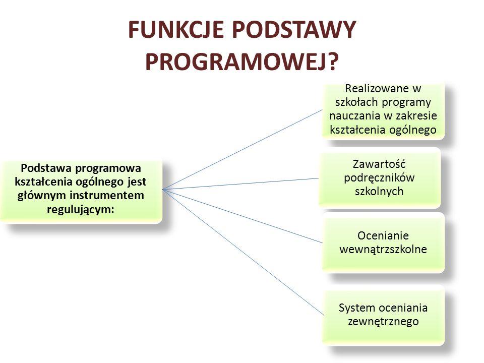 FUNKCJE PODSTAWY PROGRAMOWEJ? Podstawa programowa kształcenia ogólnego jest głównym instrumentem regulującym: Realizowane w szkołach programy nauczani
