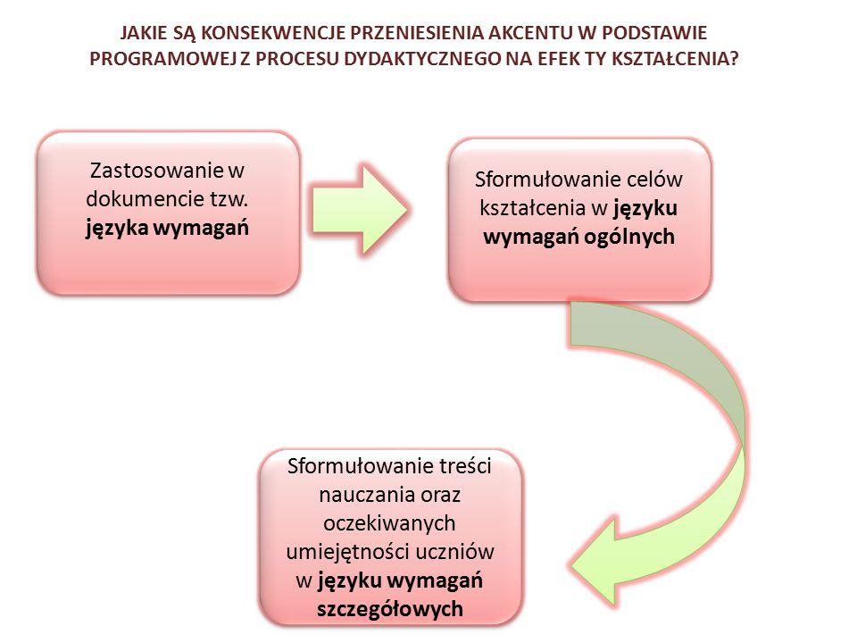 JAKIE SĄ KONSEKWENCJE PRZENIESIENIA AKCENTU W PODSTAWIE PROGRAMOWEJ Z PROCESU DYDAKTYCZNEGO NA EFEK TY KSZTAŁCENIA? Zastosowanie w dokumencie tzw. jęz